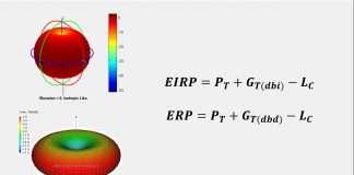 PIRE (EIRP) y ERP: Cálculo, Conceptos y Definiciones