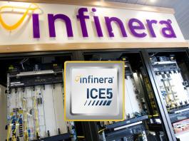 Infinera ICE5