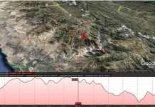 perfil de elevación de terreno