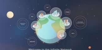 the infinite network infinera Blog de redes y las telecomunicaciones